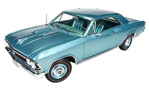 1966 Chevy Chevelle SS396 「50th アニバーサリー 396 エンジン」 ターコイズ (1/18 アメリカンマッスルAMM1066)